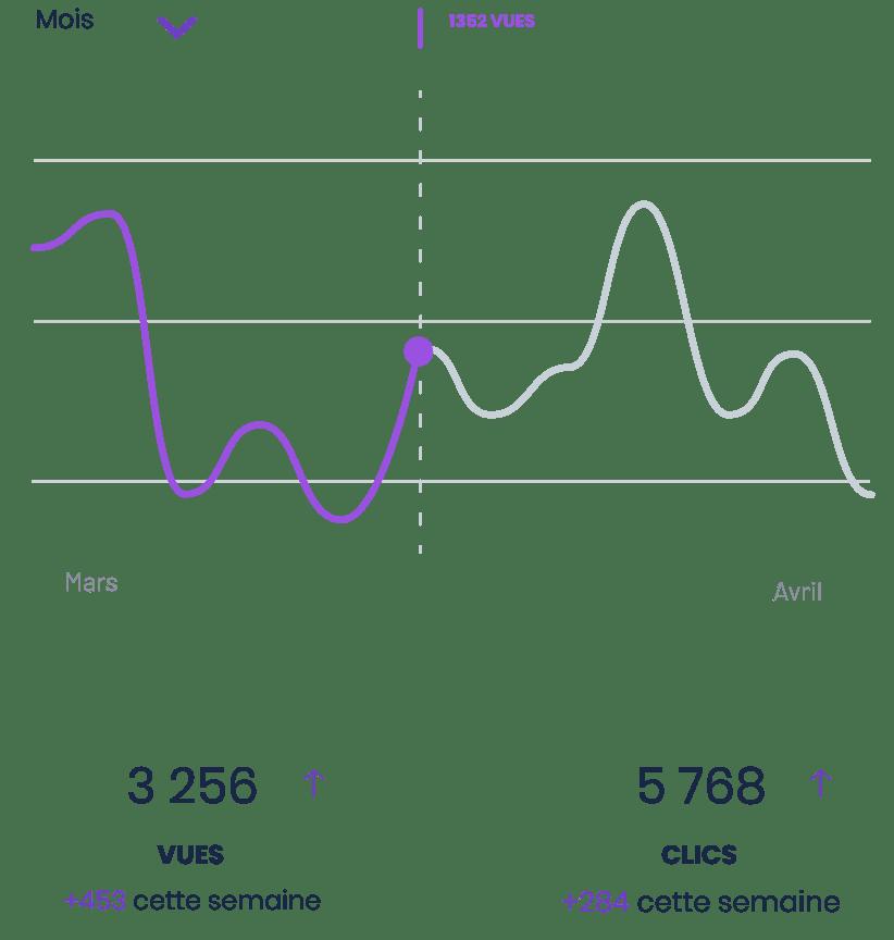 suivi-accompagnement-graph